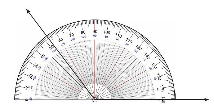exercise on protractor