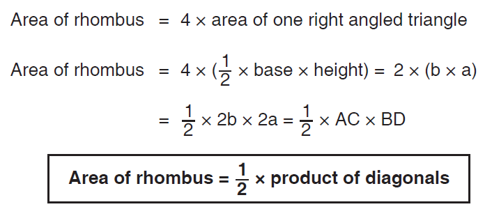 FORMULAS OF RHOMBUS