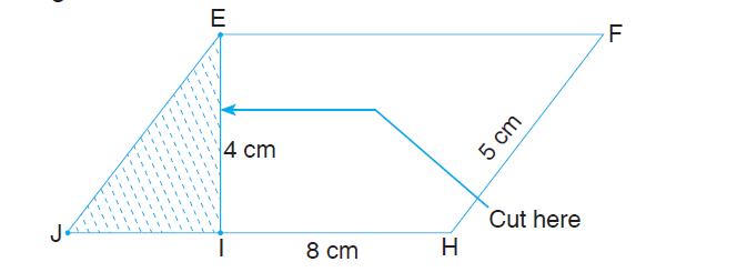 area of paralellogram