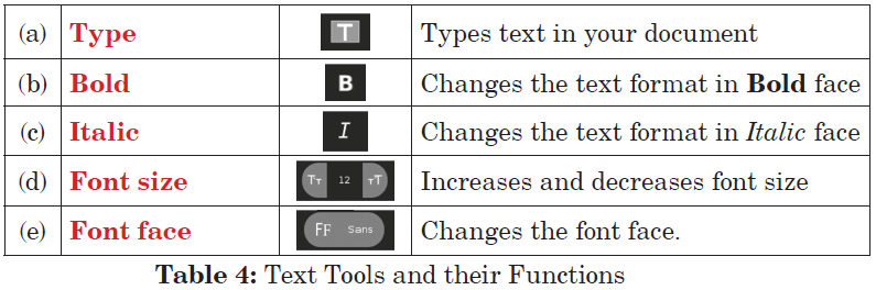 Text Tools and their Functions