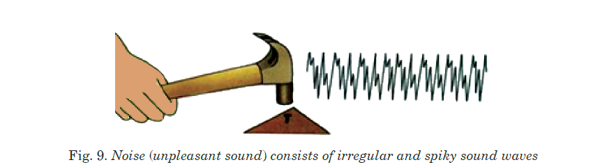 Fig. 9. Noise (unpleasant sound) consists of irregular and spiky sound waves