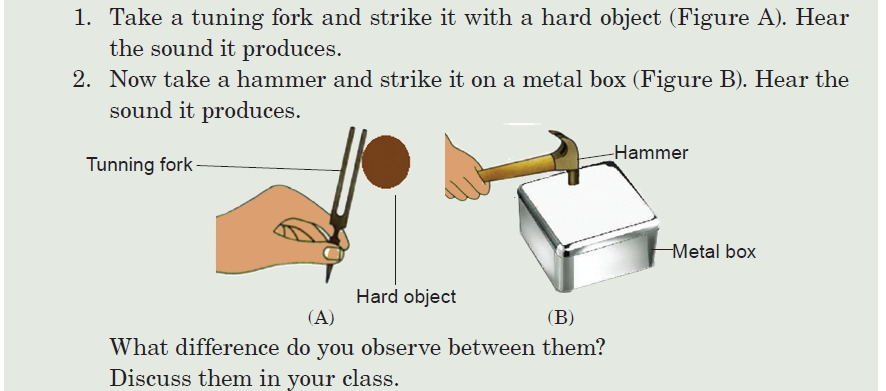 Take a tuning fork and strike it with a hard object (Figure A). Hear the sound it produces.