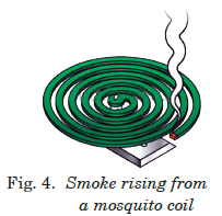 Smoke rising from a mosquito coil